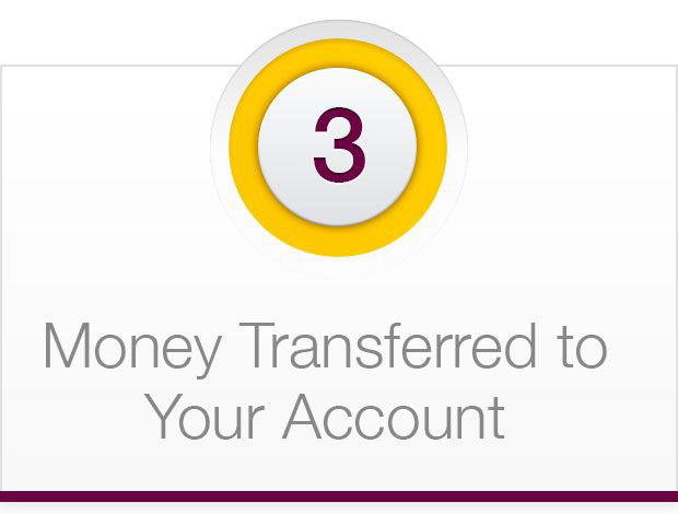 Money Loan Transferred